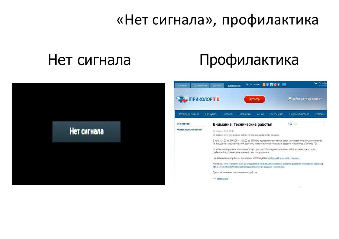график профилактики триколор тв
